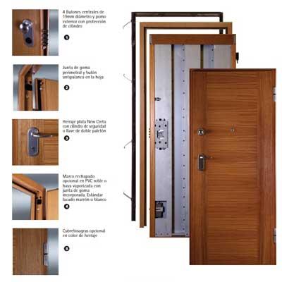 Puertas acorazadas malaga stunning y aperturas para cajas - Puertas exterior malaga ...